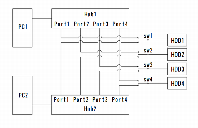 自作USB切り替え器-配線イメージ